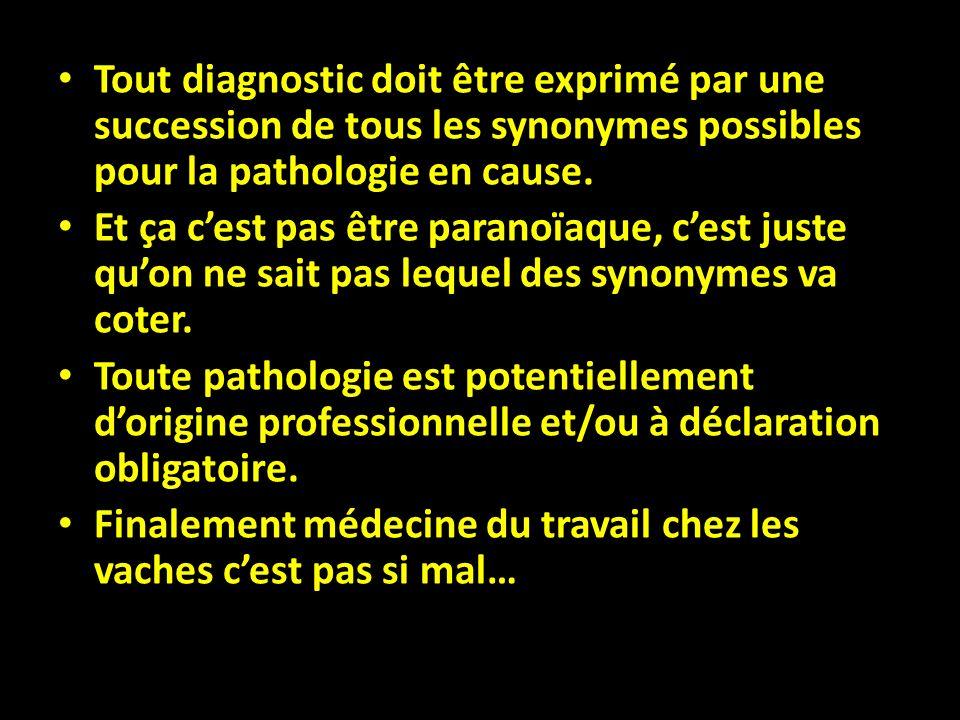 Tout diagnostic doit être exprimé par une succession de tous les synonymes possibles pour la pathologie en cause.