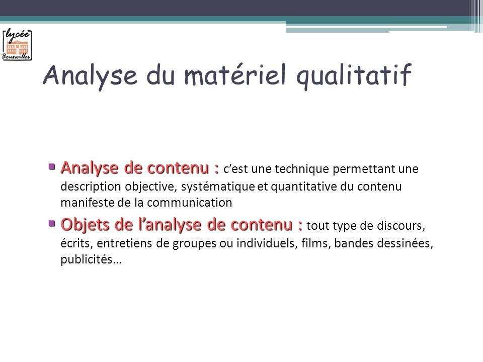 Analyse du matériel qualitatif