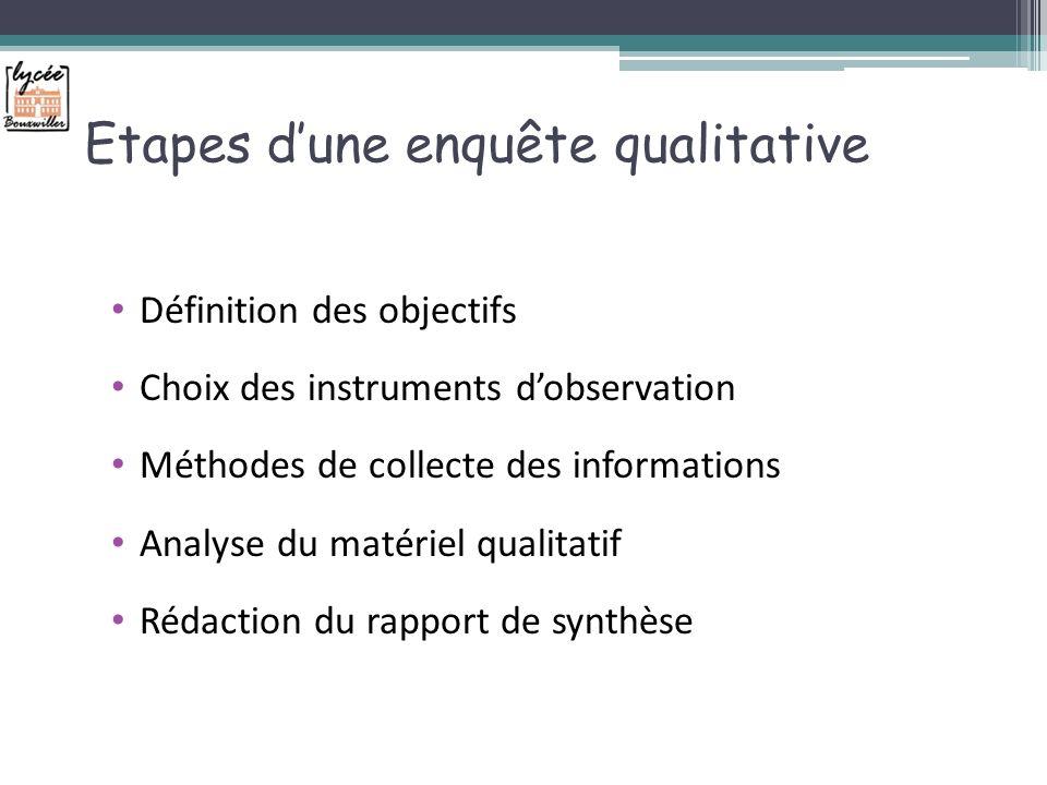 Etapes d'une enquête qualitative