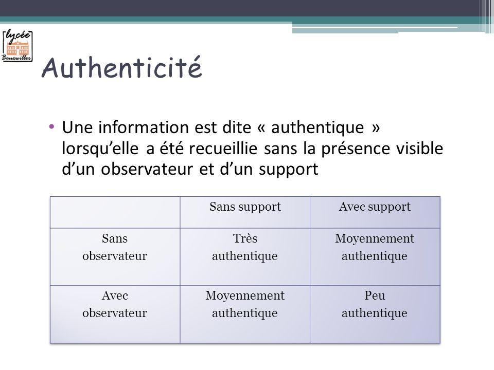 Authenticité Une information est dite « authentique » lorsqu'elle a été recueillie sans la présence visible d'un observateur et d'un support.