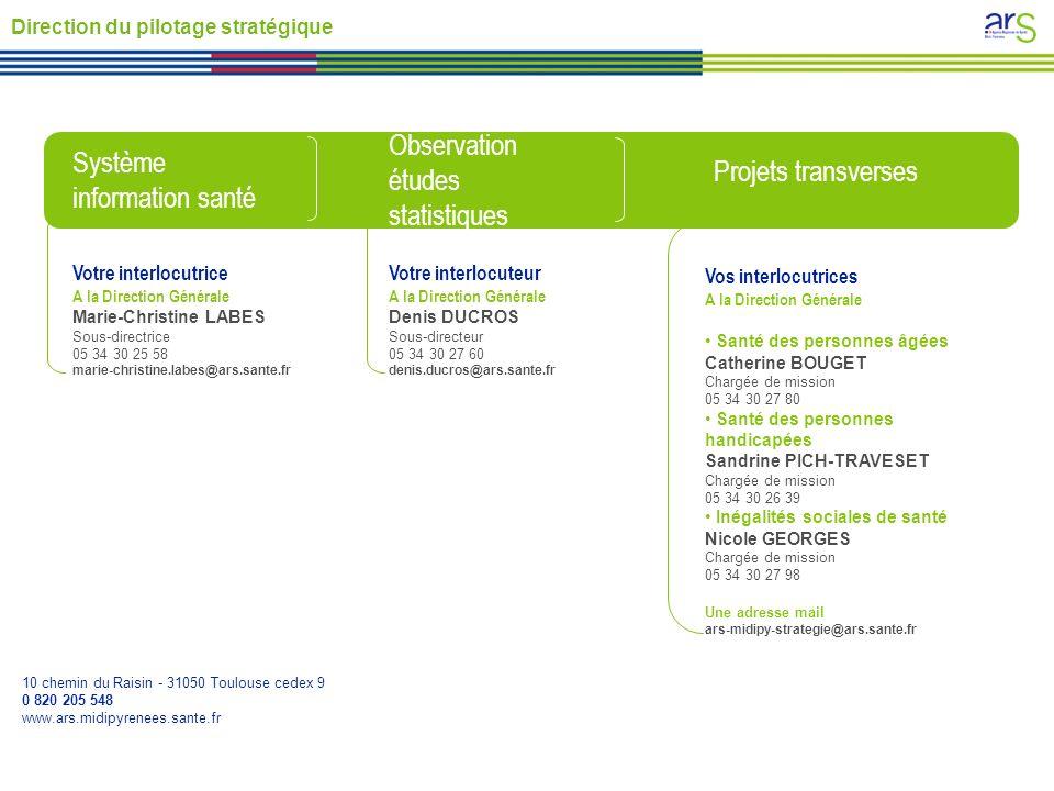 Observation études Système Projets transverses information santé
