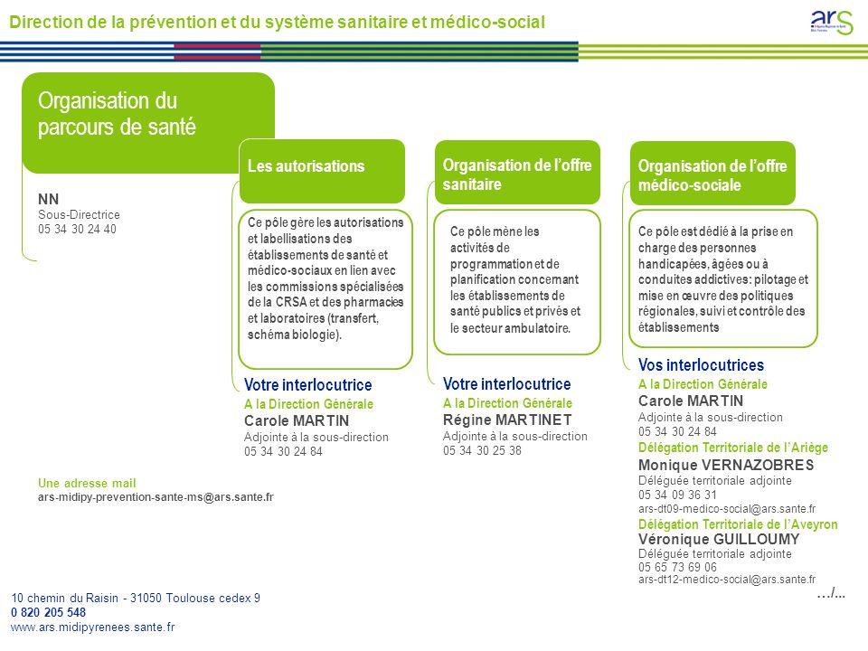 Organisation du parcours de santé