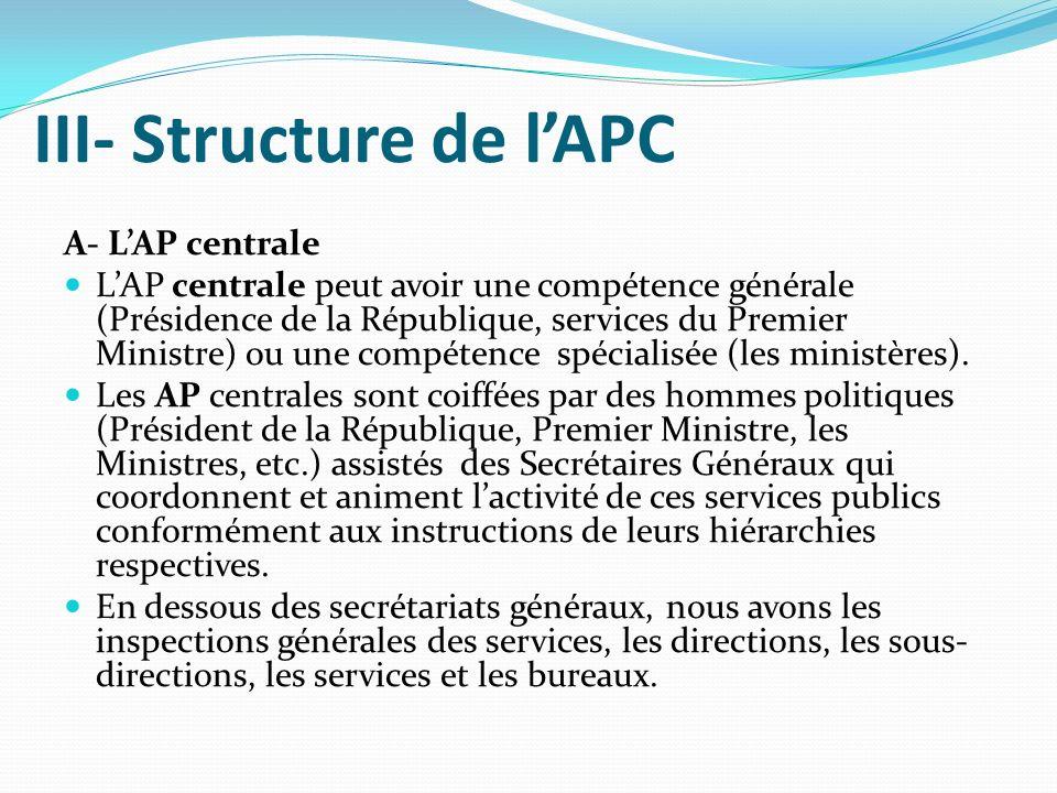 III- Structure de l'APC