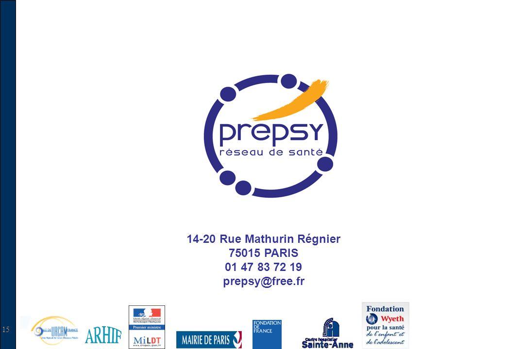 14-20 Rue Mathurin Régnier 75015 PARIS 01 47 83 72 19 prepsy@free.fr