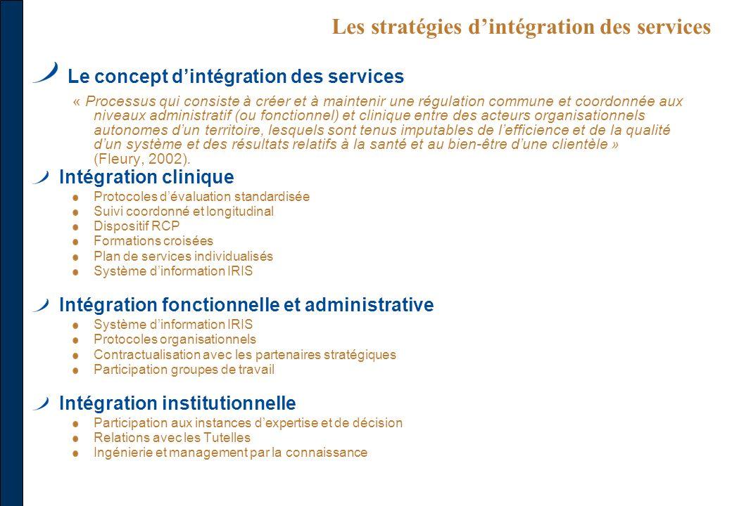 Les stratégies d'intégration des services