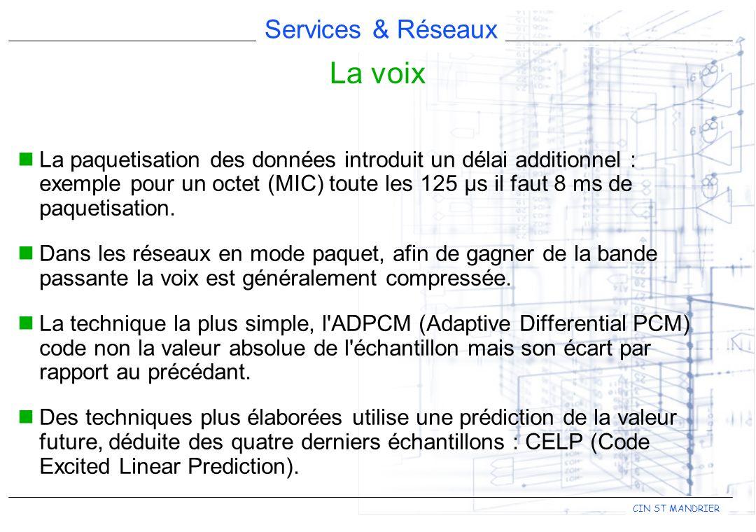 La voix La paquetisation des données introduit un délai additionnel : exemple pour un octet (MIC) toute les 125 µs il faut 8 ms de paquetisation.