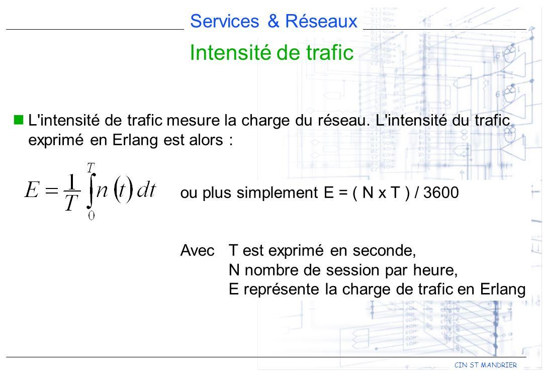Intensité de trafic L intensité de trafic mesure la charge du réseau. L intensité du trafic exprimé en Erlang est alors :