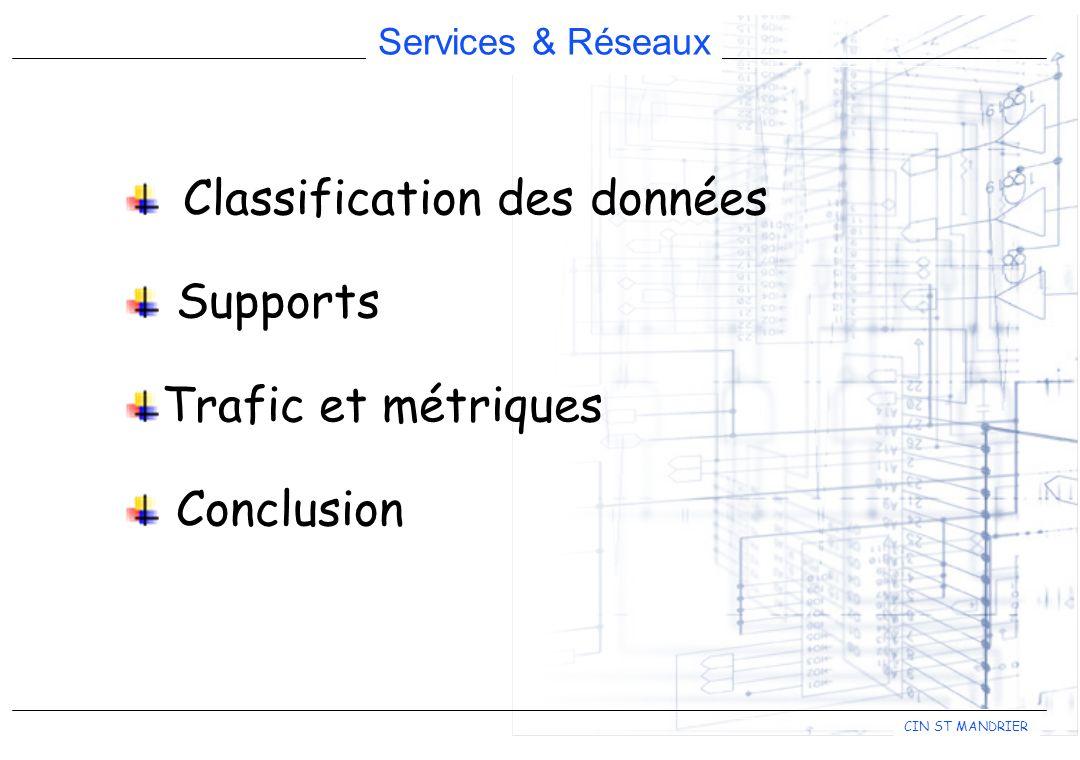 Classification des données