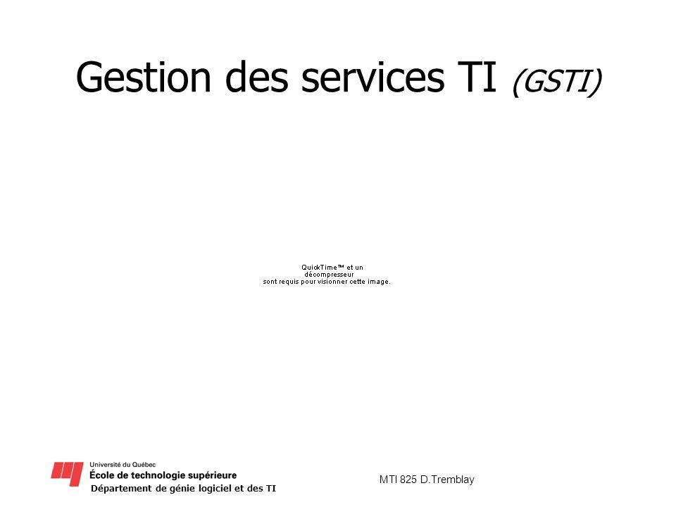 Gestion des services TI (GSTI)