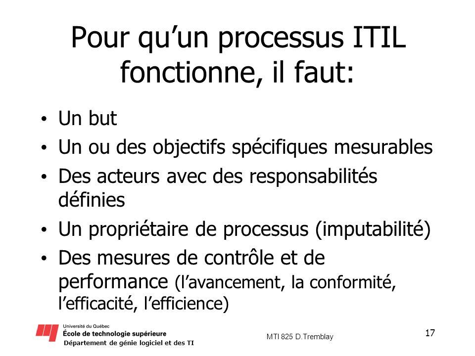 Pour qu'un processus ITIL fonctionne, il faut: