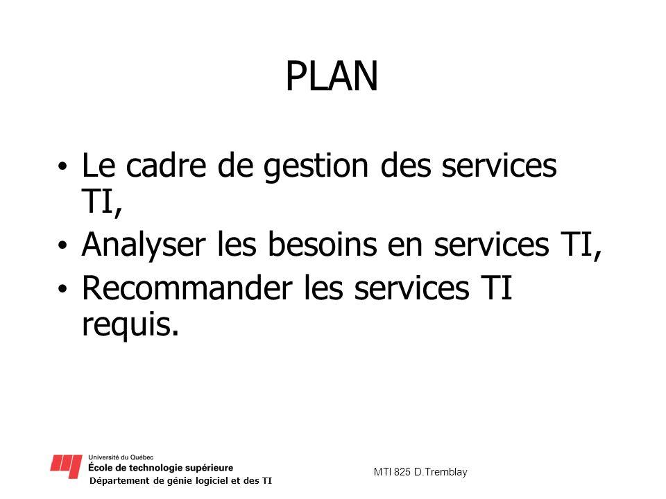 PLAN Le cadre de gestion des services TI,