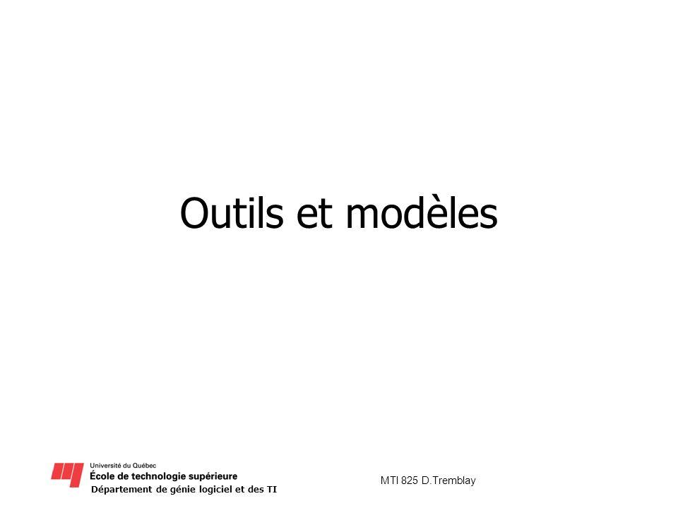 Outils et modèles MTI 825 D.Tremblay