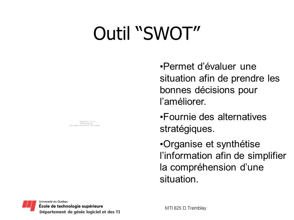 Outil SWOT Permet d'évaluer une situation afin de prendre les bonnes décisions pour l'améliorer. Fournie des alternatives stratégiques.