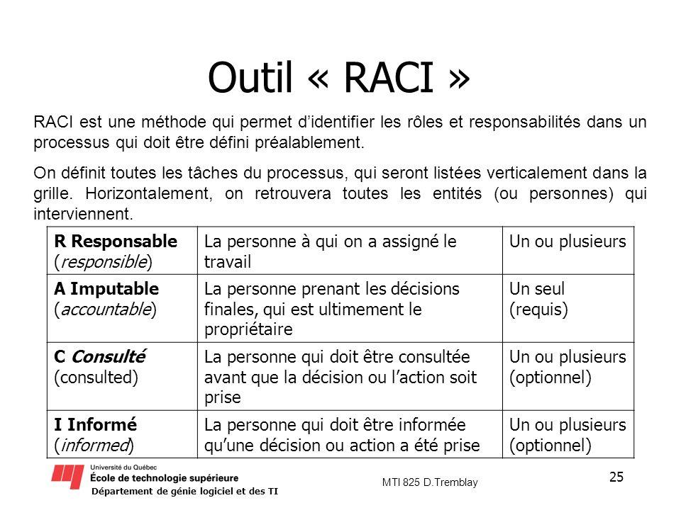 Outil « RACI » RACI est une méthode qui permet d'identifier les rôles et responsabilités dans un processus qui doit être défini préalablement.