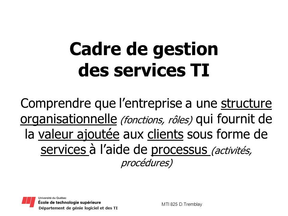 Cadre de gestion des services TI