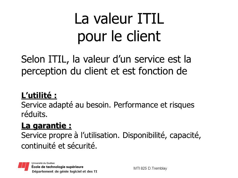 La valeur ITIL pour le client