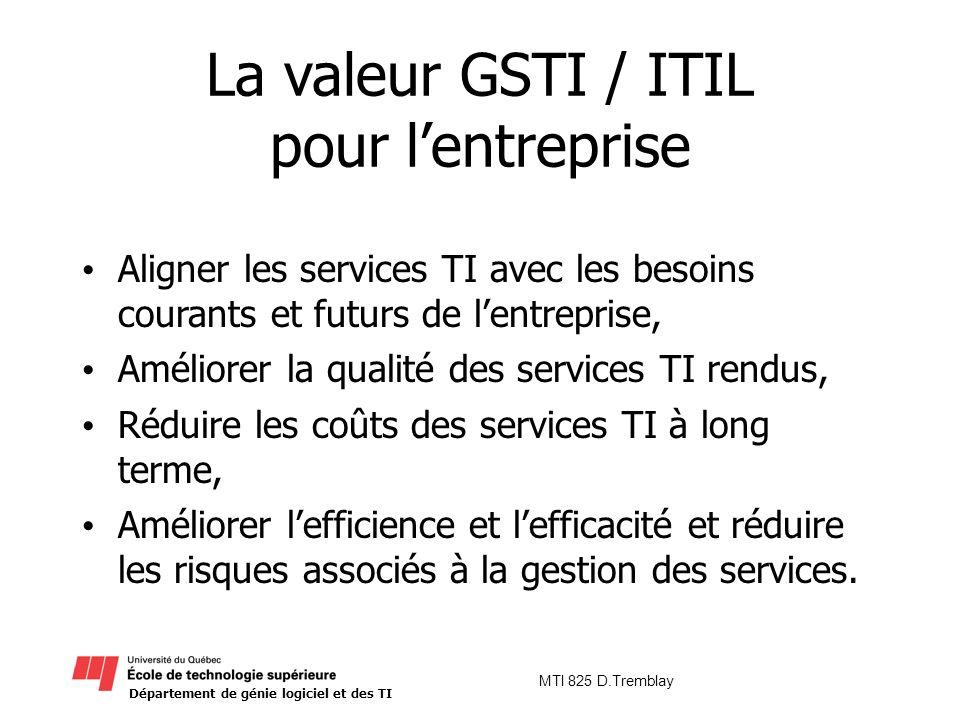 La valeur GSTI / ITIL pour l'entreprise