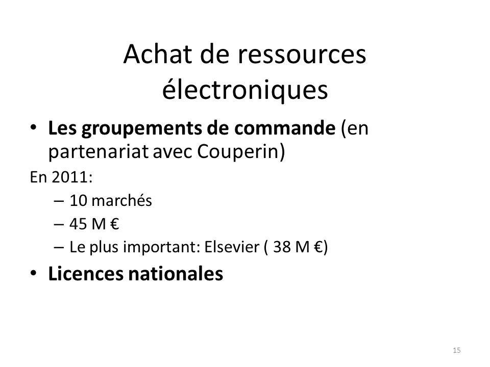Achat de ressources électroniques