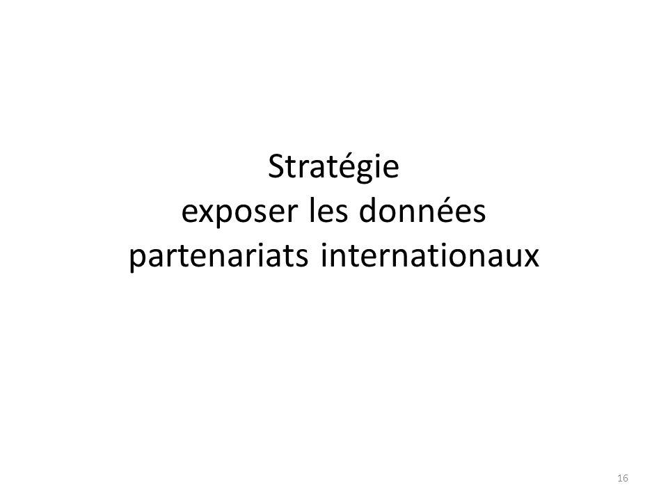 Stratégie exposer les données partenariats internationaux