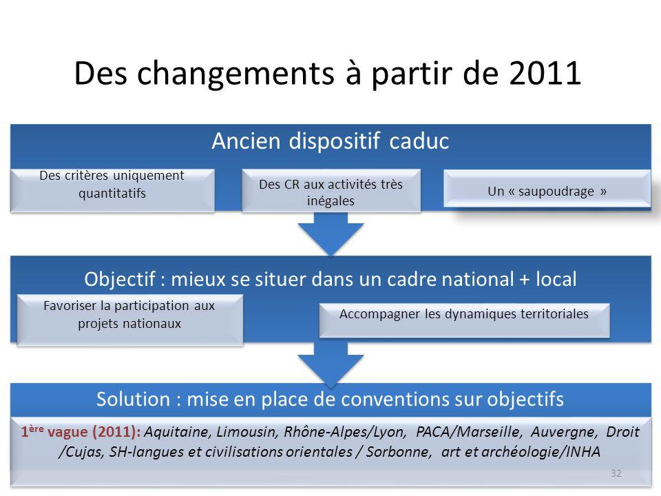 Des changements à partir de 2011