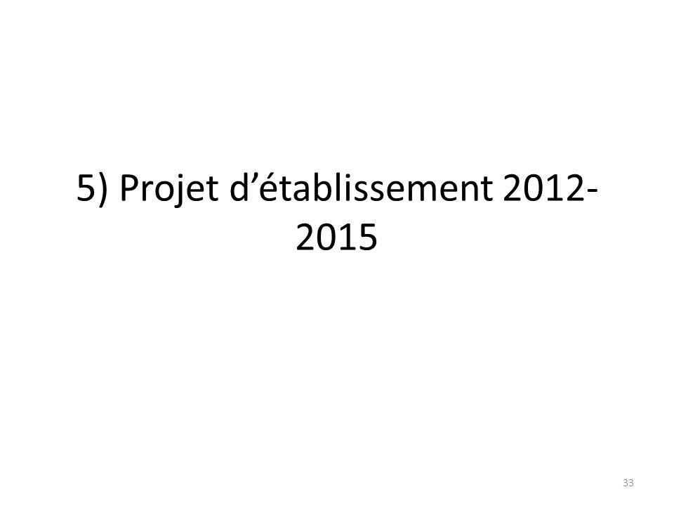 5) Projet d'établissement 2012-2015