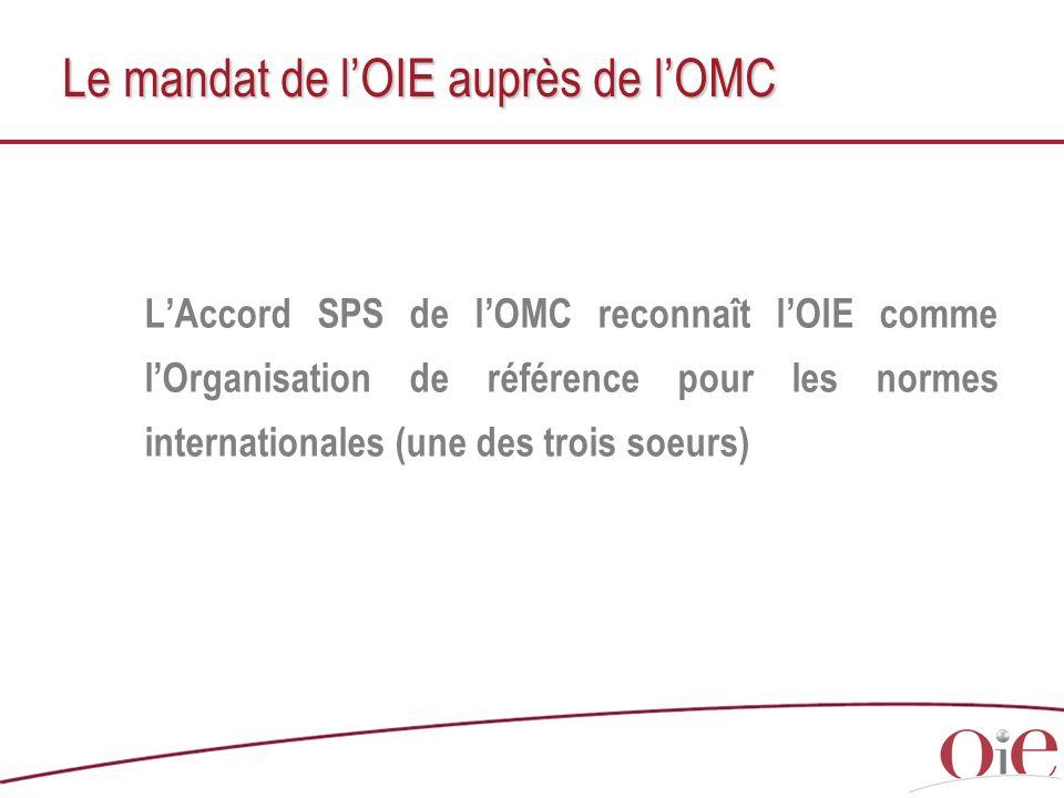 Le mandat de l'OIE auprès de l'OMC