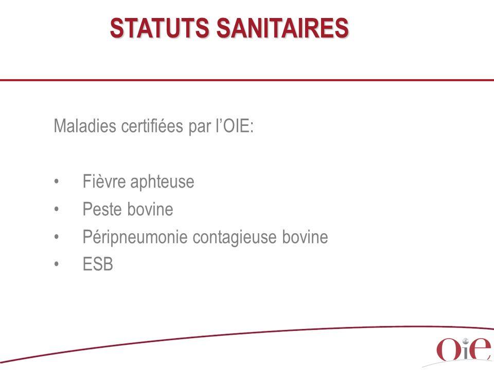 STATUTS SANITAIRES Maladies certifiées par l'OIE: Fièvre aphteuse