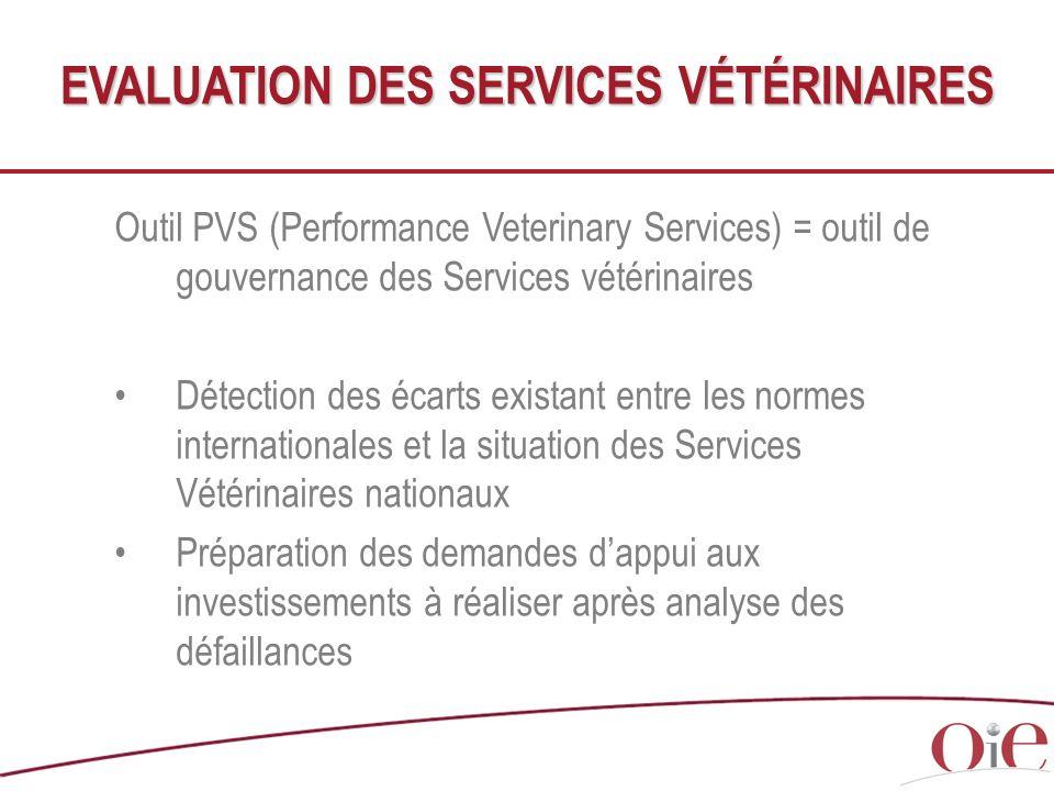 EVALUATION DES SERVICES VÉTÉRINAIRES