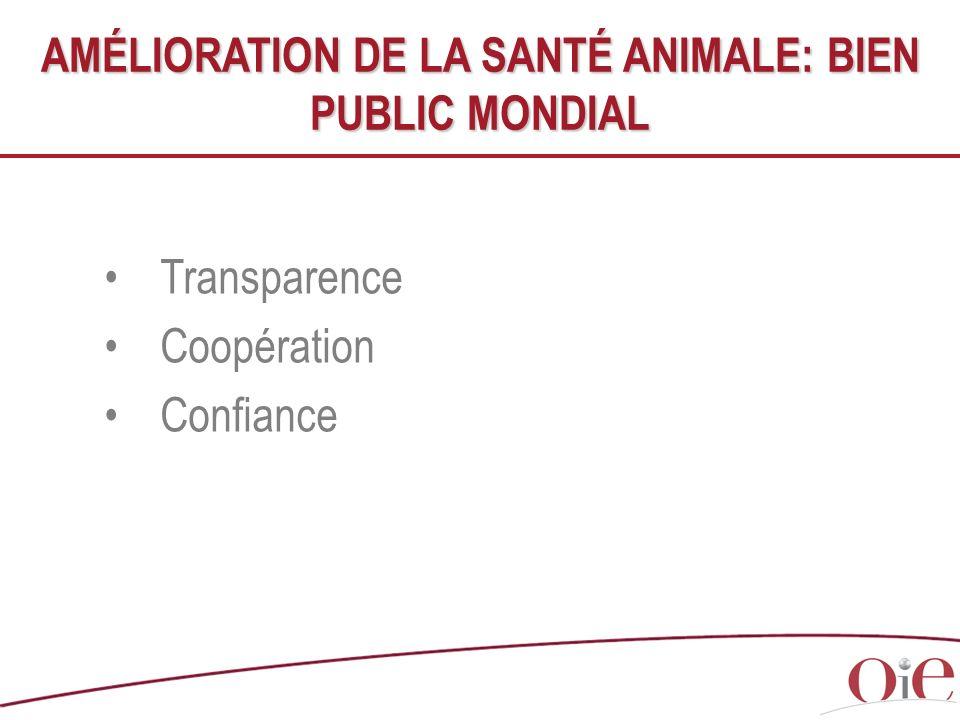 AMÉLIORATION DE LA SANTÉ ANIMALE: BIEN PUBLIC MONDIAL