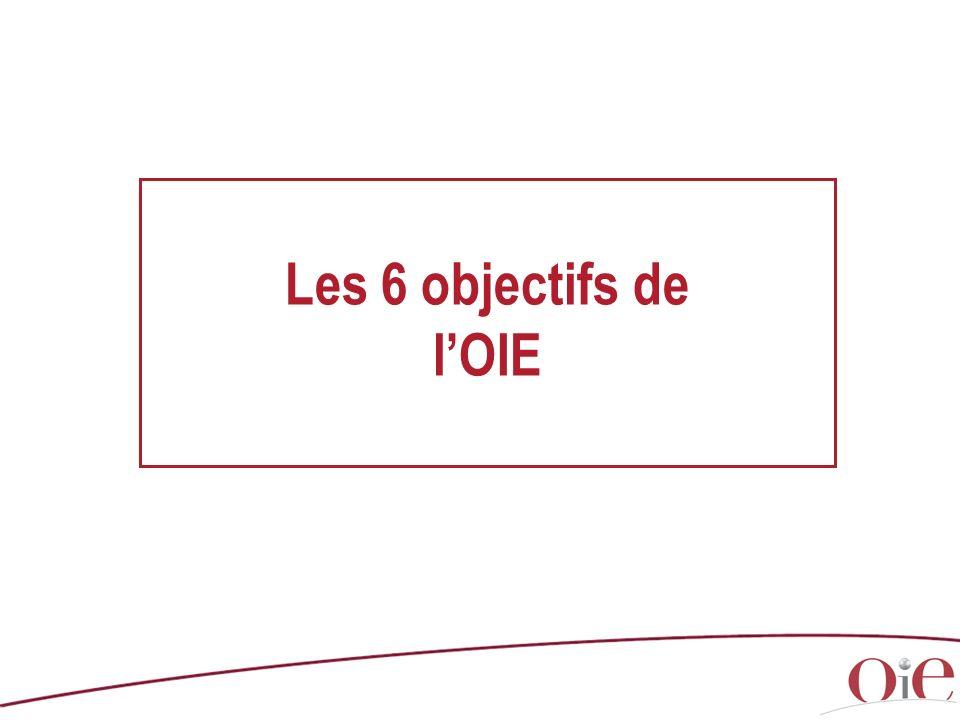 Les 6 objectifs de l'OIE Comments (with copyright) / Commentaires (soumis au Copyright) :