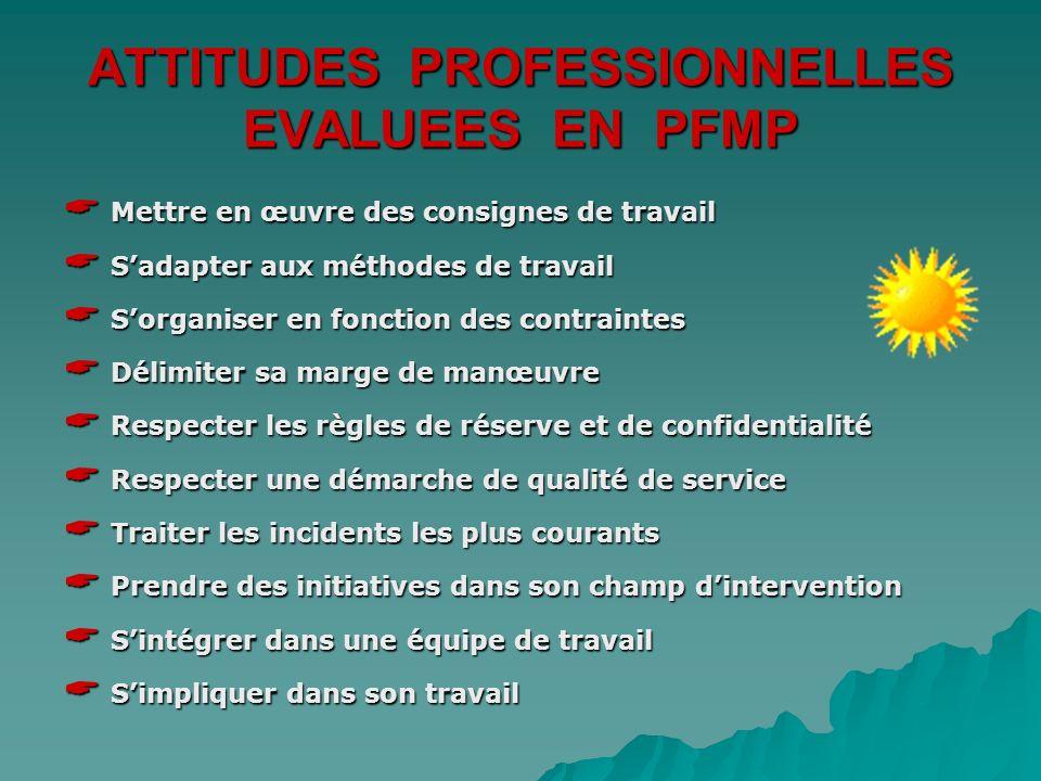 ATTITUDES PROFESSIONNELLES EVALUEES EN PFMP