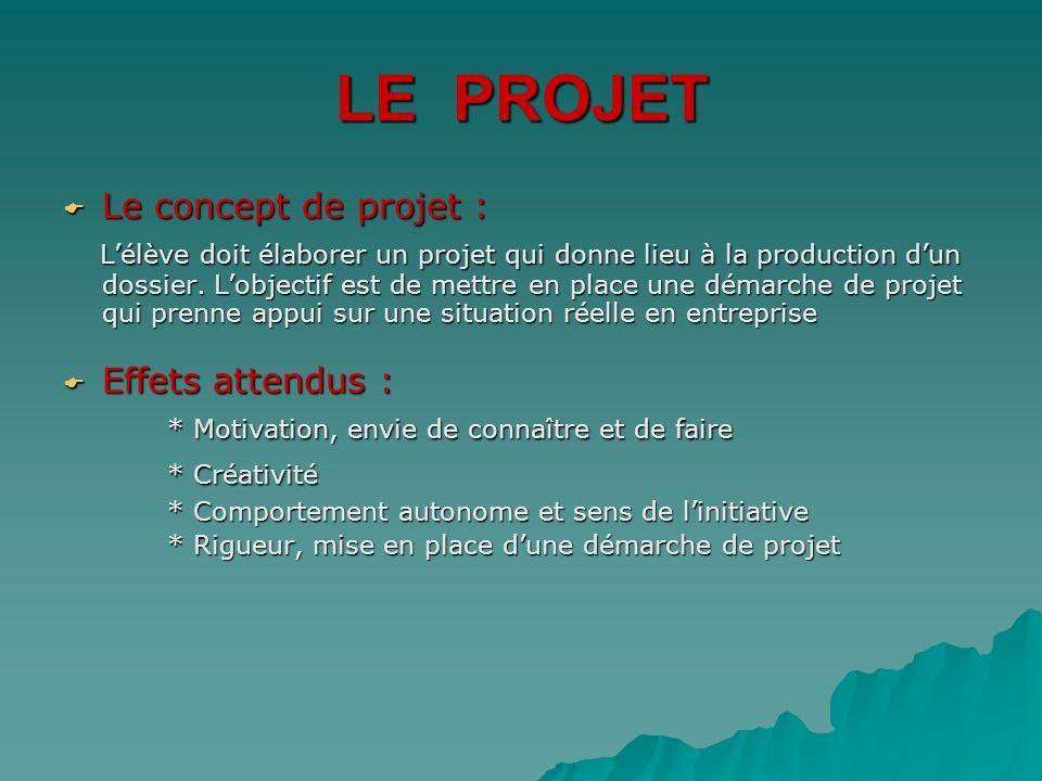 LE PROJET Le concept de projet :