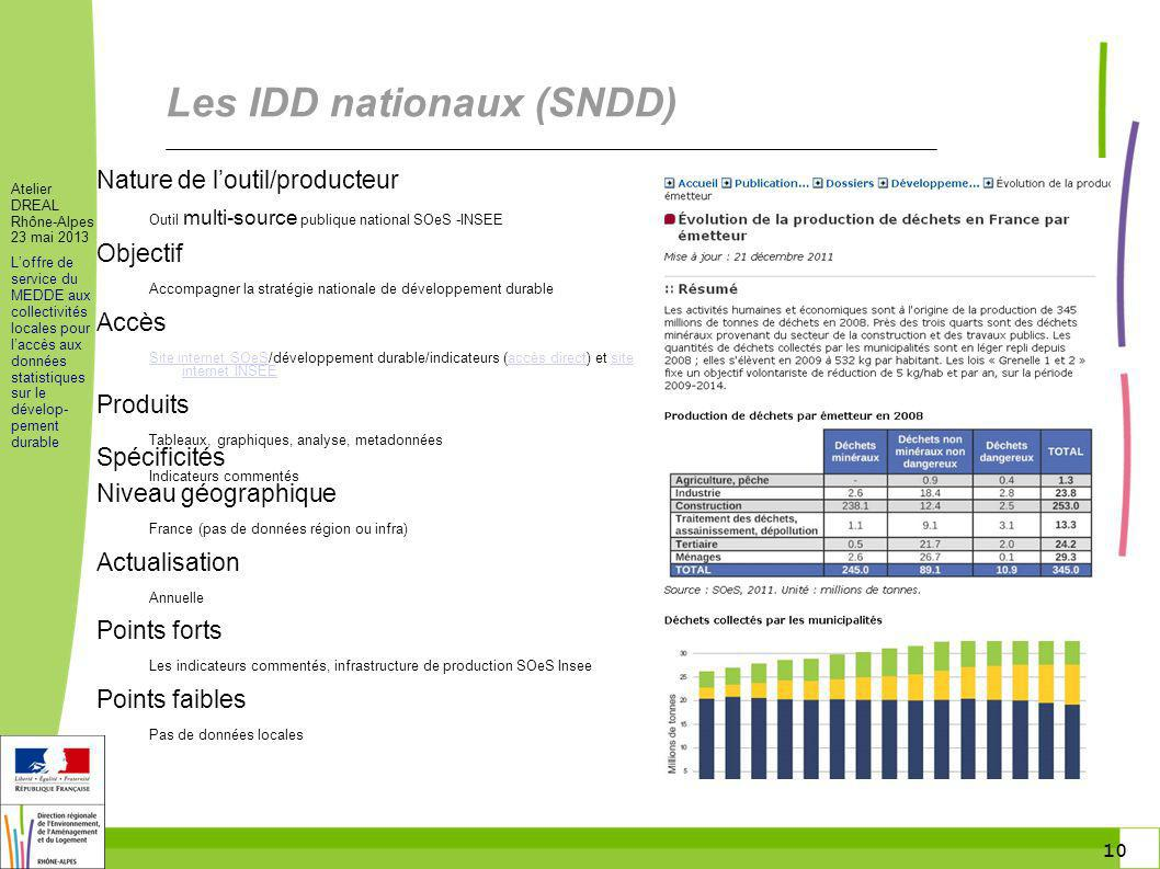 Les IDD nationaux (SNDD)