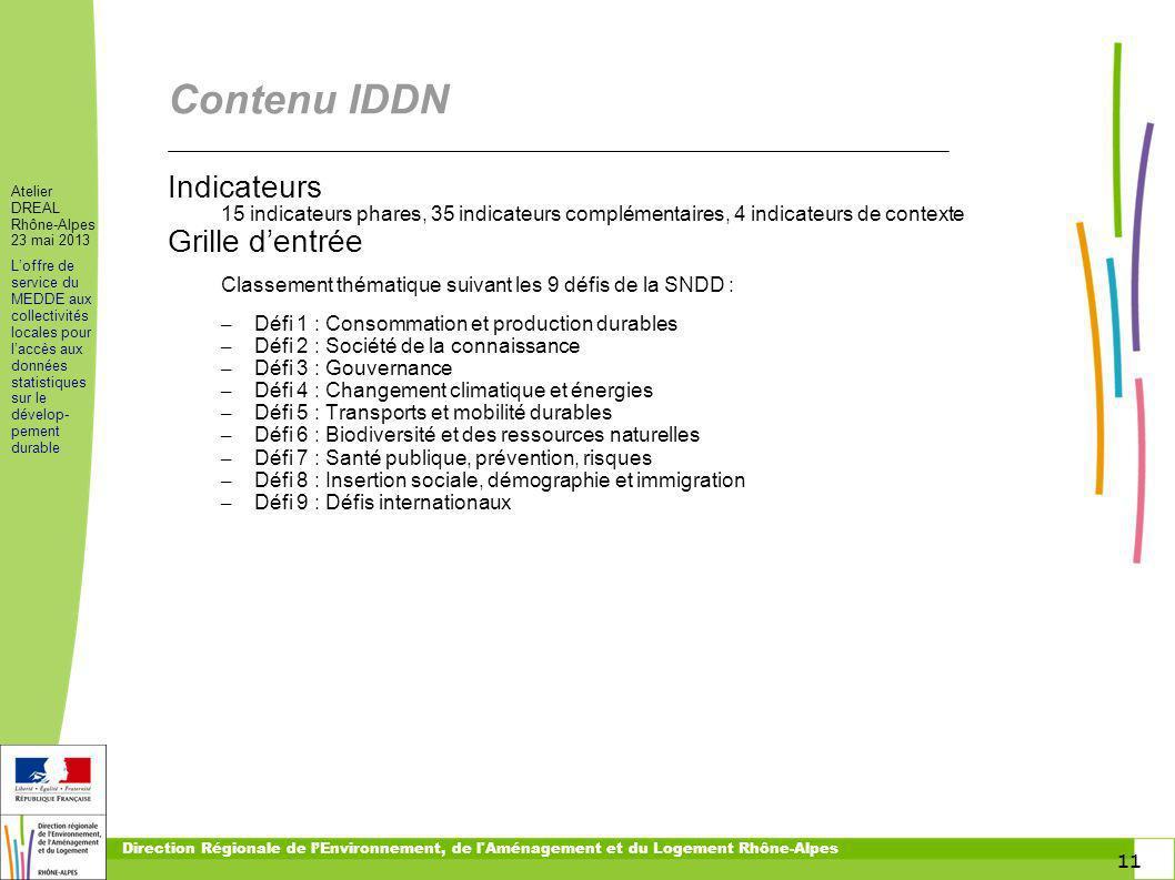 Contenu IDDN Indicateurs Grille d'entrée toitototototoot