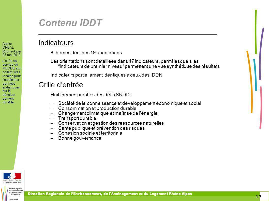 Contenu IDDT Indicateurs Grille d'entrée toitototototoot