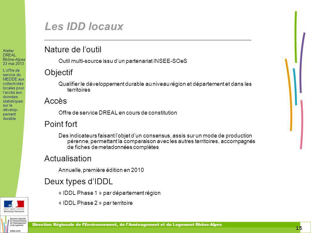 Les IDD locaux Nature de l'outil Objectif Accès Point fort