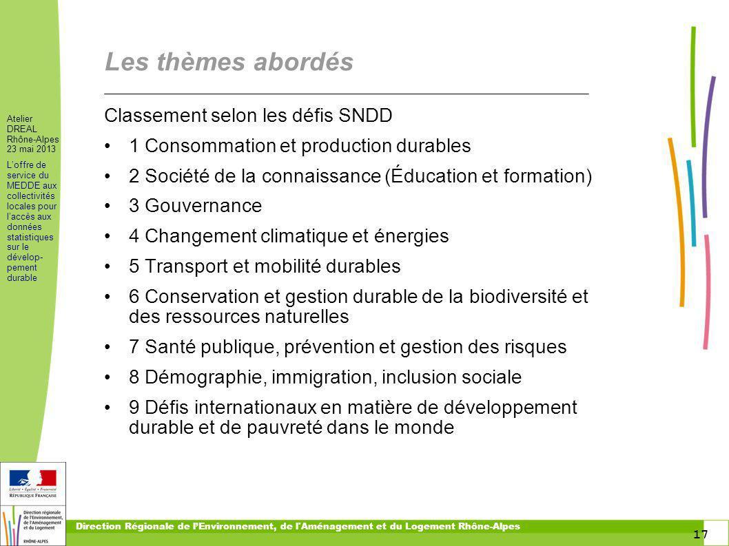 Les thèmes abordés Classement selon les défis SNDD