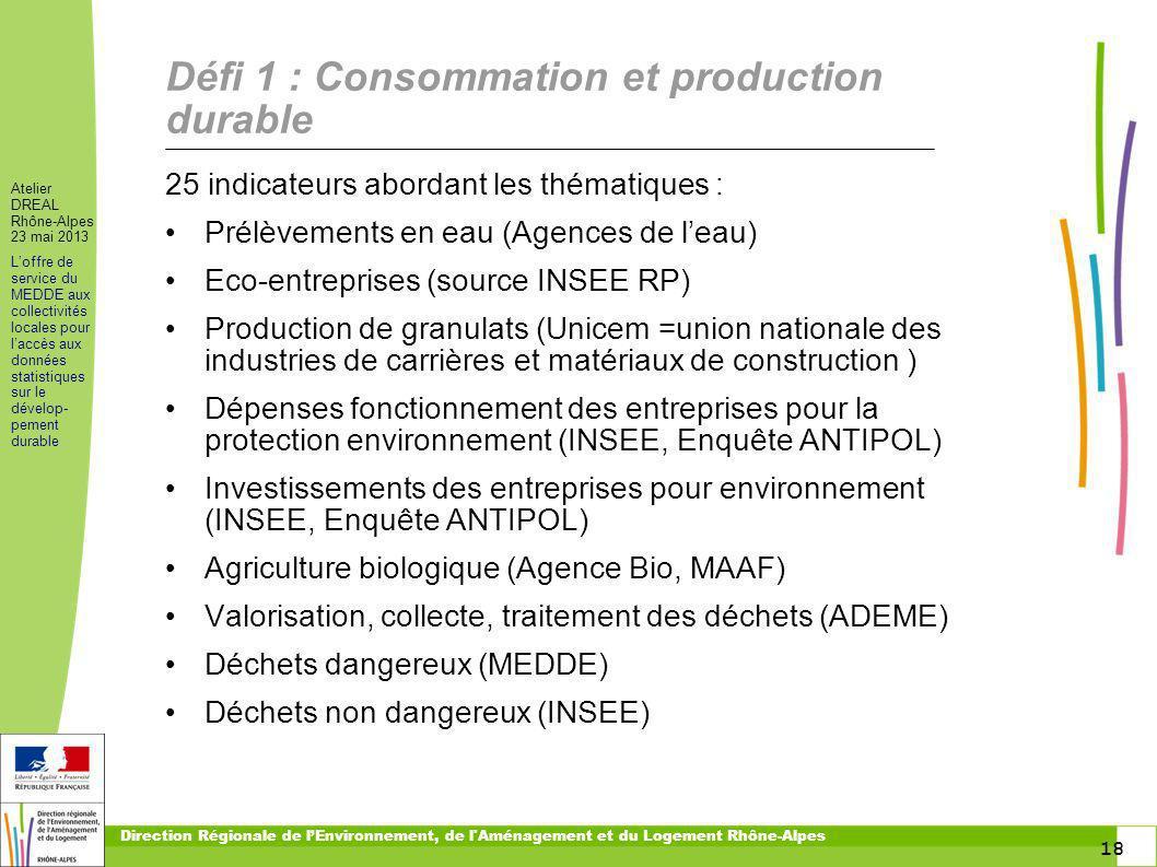 Défi 1 : Consommation et production durable