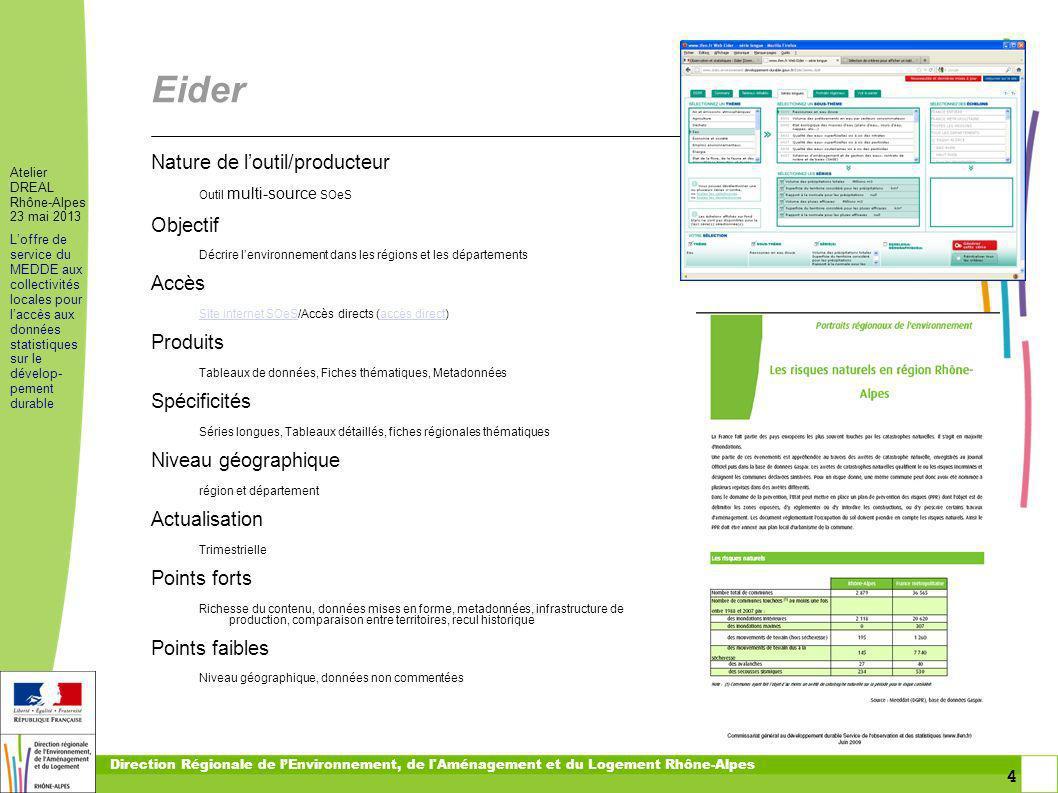 Eider Nature de l'outil/producteur Objectif Accès Produits