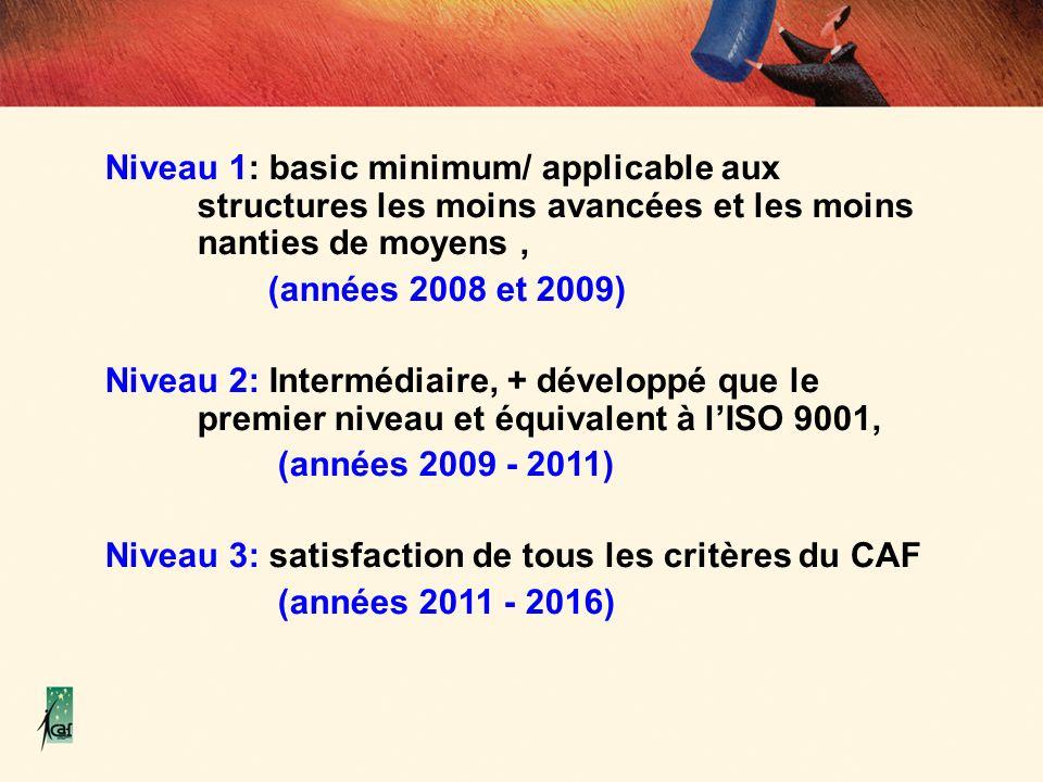 Niveau 1: basic minimum/ applicable aux structures les moins avancées et les moins nanties de moyens ,