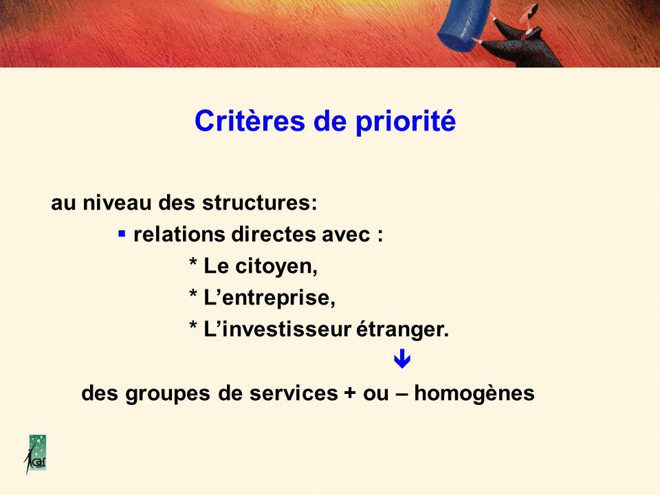 Critères de priorité au niveau des structures: