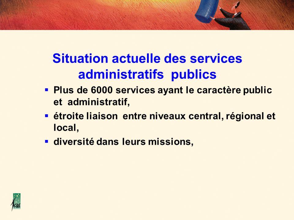 Situation actuelle des services administratifs publics