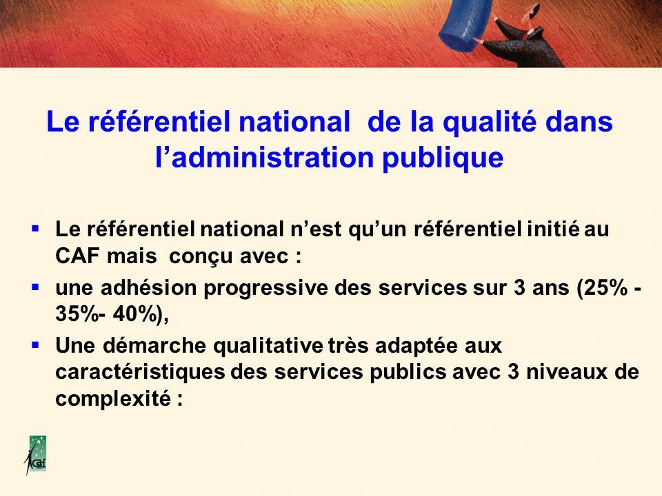 Le référentiel national de la qualité dans l'administration publique