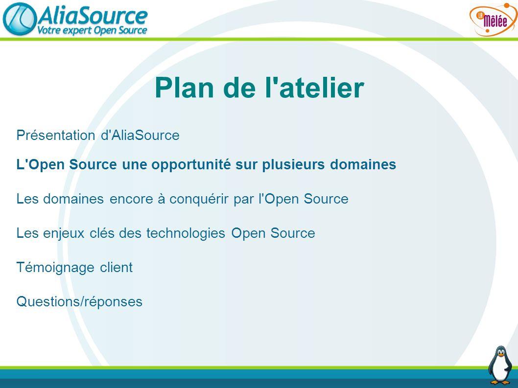 Plan de l atelier Présentation d AliaSource