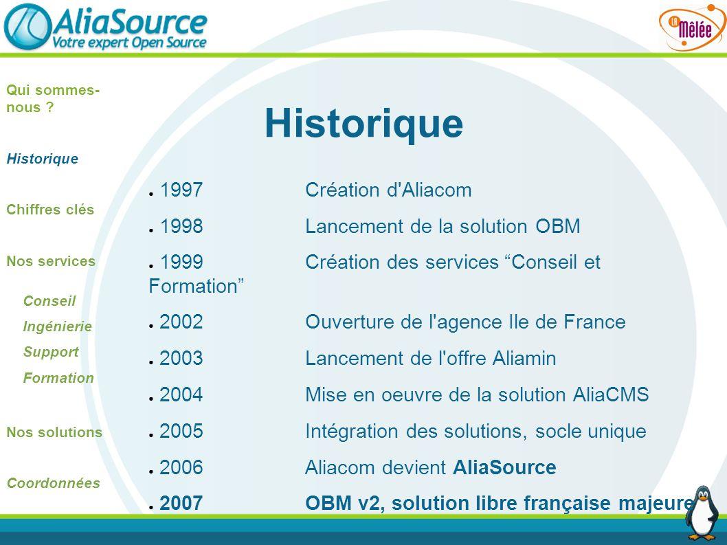 Historique 1997 Création d Aliacom 1998 Lancement de la solution OBM