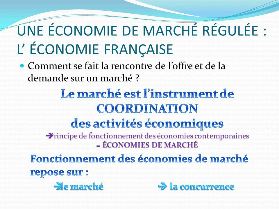 UNE ÉCONOMIE DE MARCHÉ RÉGULÉE : L' ÉCONOMIE FRANÇAISE