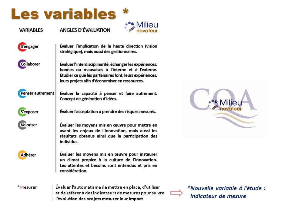 Les variables * *Nouvelle variable à l'étude : indicateur de mesure