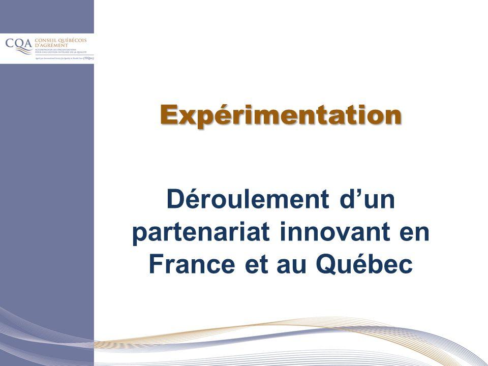 Déroulement d'un partenariat innovant en France et au Québec