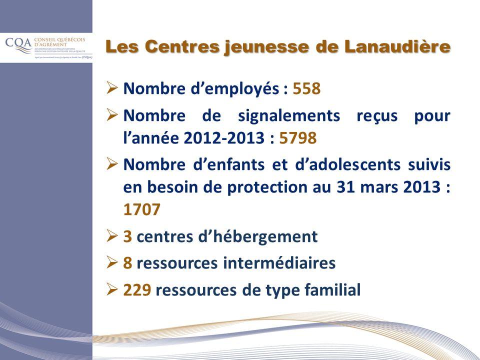 Les Centres jeunesse de Lanaudière