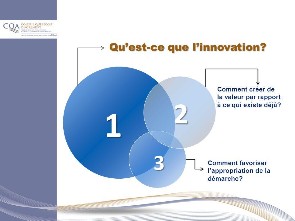 1 2 3 Qu'est-ce que l'innovation